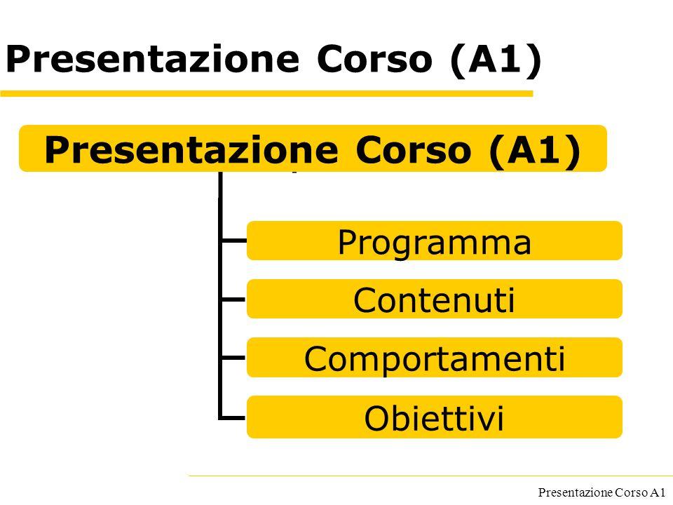 Presentazione Corso (A1)