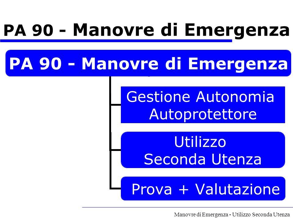 PA 90 - Manovre di Emergenza