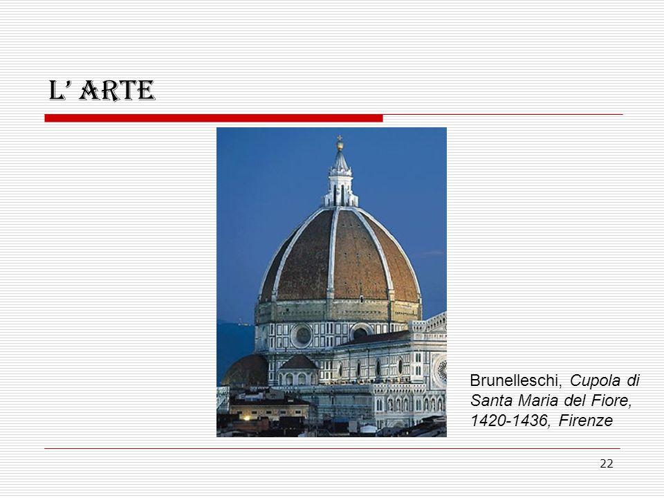 L' arte Brunelleschi, Cupola di Santa Maria del Fiore, 1420-1436, Firenze