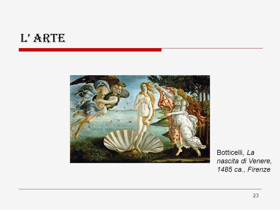 L' arte Botticelli, La nascita di Venere, 1485 ca., Firenze