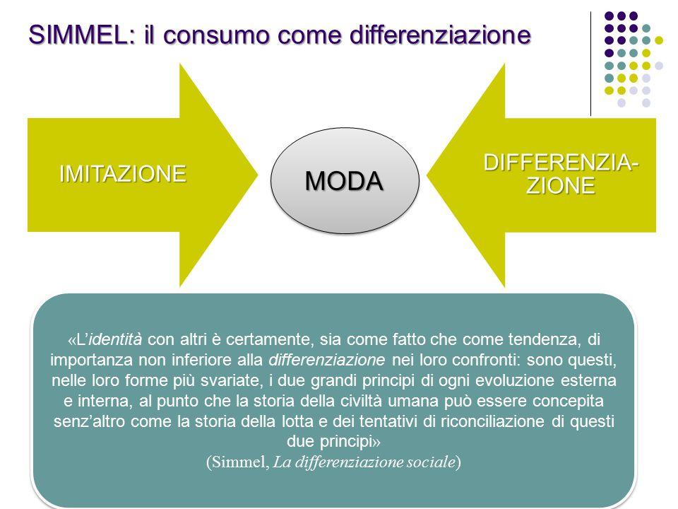 SIMMEL: il consumo come differenziazione