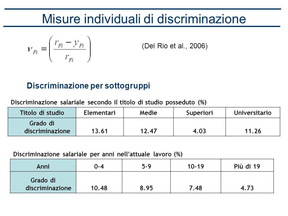 Misure individuali di discriminazione