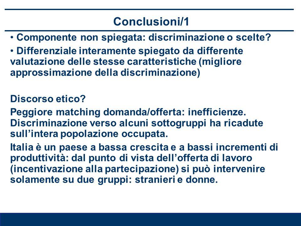 Conclusioni/1 Componente non spiegata: discriminazione o scelte