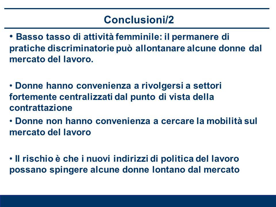 Conclusioni/2Basso tasso di attività femminile: il permanere di pratiche discriminatorie può allontanare alcune donne dal mercato del lavoro.