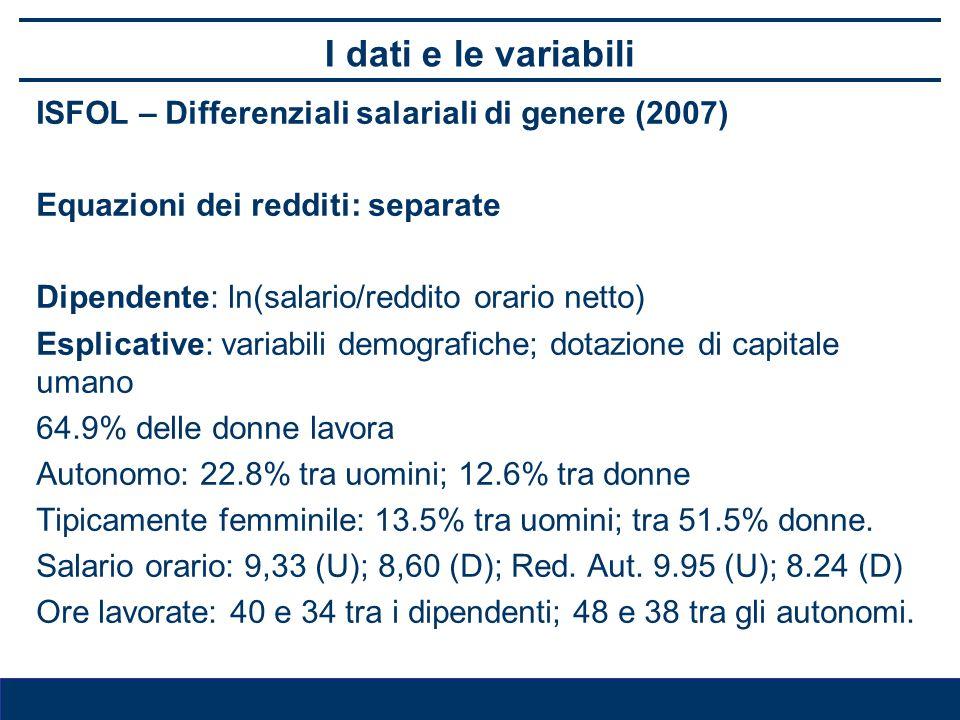 I dati e le variabili ISFOL – Differenziali salariali di genere (2007)