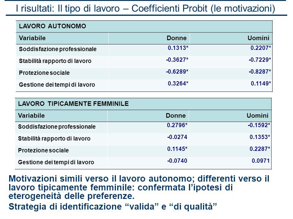 I risultati: Il tipo di lavoro – Coefficienti Probit (le motivazioni)