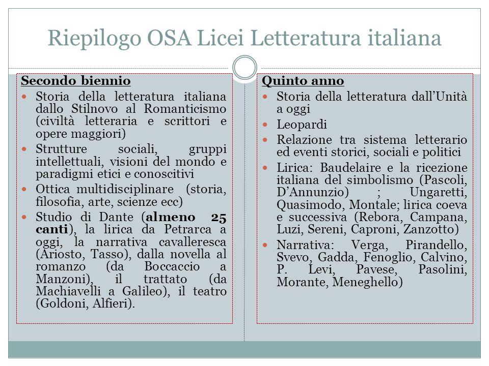 Riepilogo OSA Licei Letteratura italiana