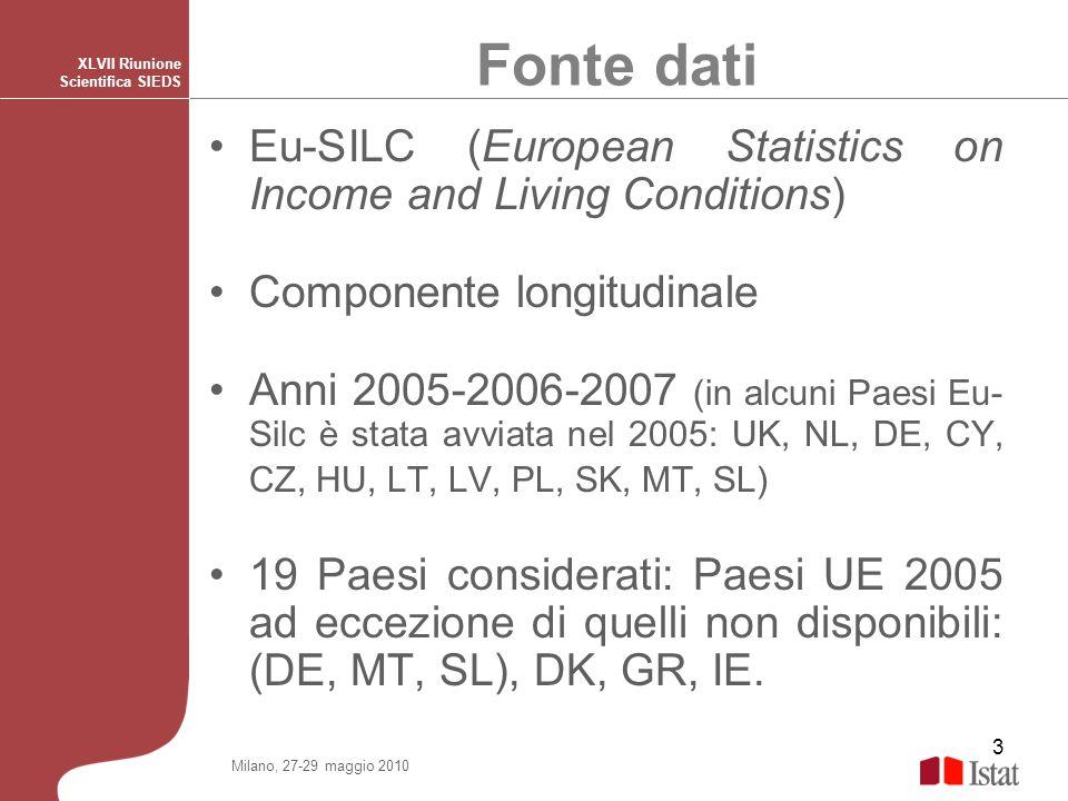 Fonte dati XLVII Riunione Scientifica SIEDS. Eu-SILC (European Statistics on Income and Living Conditions)