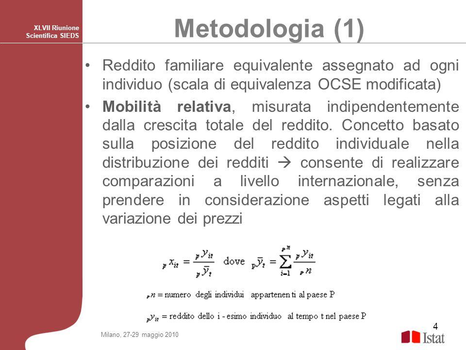 Metodologia (1) XLVII Riunione Scientifica SIEDS. Reddito familiare equivalente assegnato ad ogni individuo (scala di equivalenza OCSE modificata)
