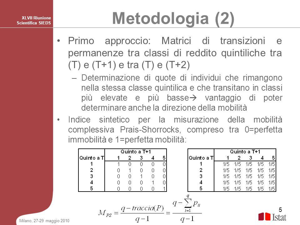 Metodologia (2) XLVII Riunione Scientifica SIEDS.
