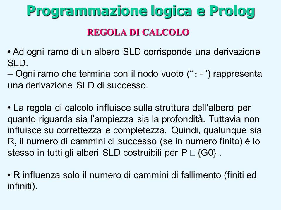 Programmazione logica e Prolog