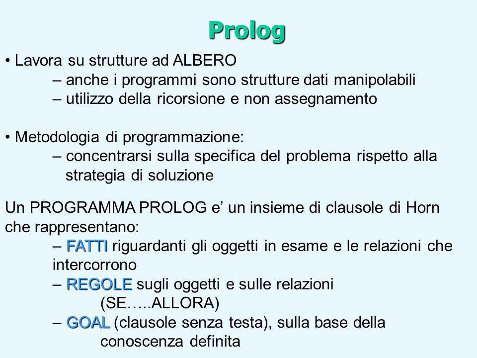 Prolog • Lavora su strutture ad ALBERO