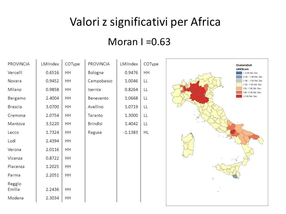 Valori z significativi per Africa