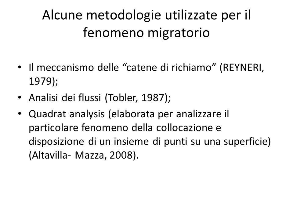 Alcune metodologie utilizzate per il fenomeno migratorio