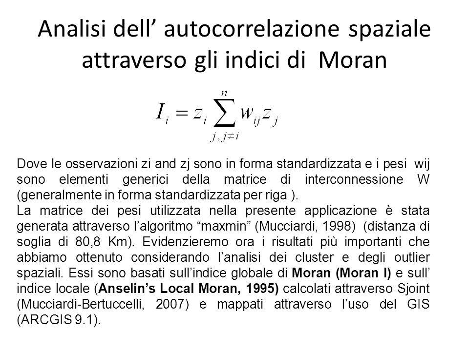 Analisi dell' autocorrelazione spaziale attraverso gli indici di Moran