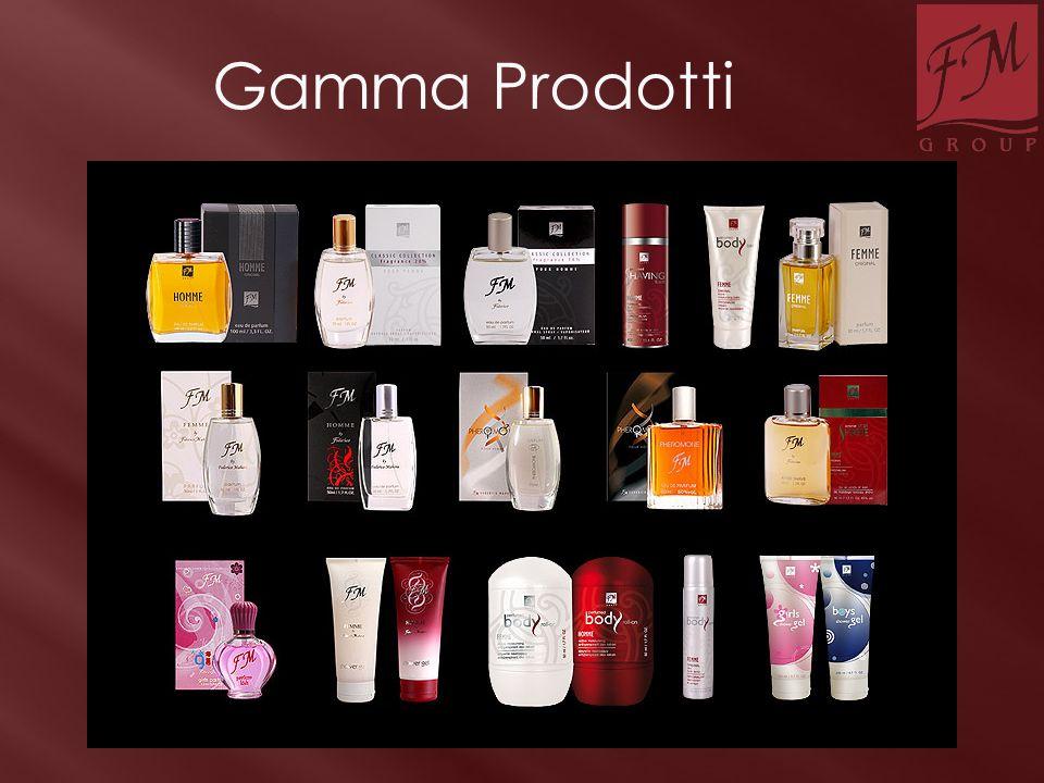 Gamma Prodotti
