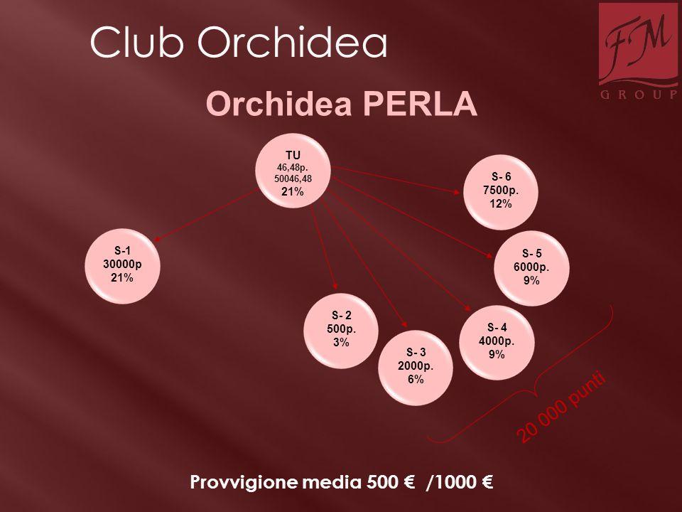 Club Orchidea Orchidea PERLA 20 000 punti