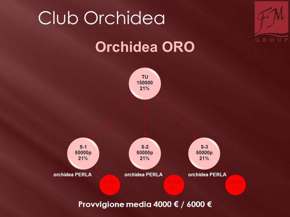 Club Orchidea Orchidea ORO Provvigione media 4000 € / 6000 € TU 150000