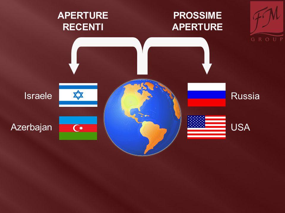 APERTURE RECENTI PROSSIME APERTURE Israele Russia Azerbajan USA