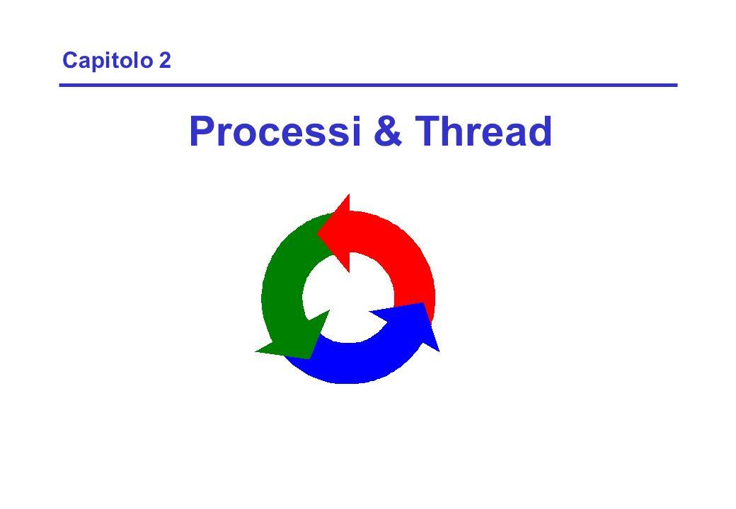 Capitolo 2 Processi & Thread