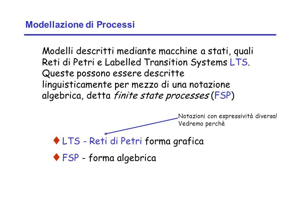 Modellazione di Processi
