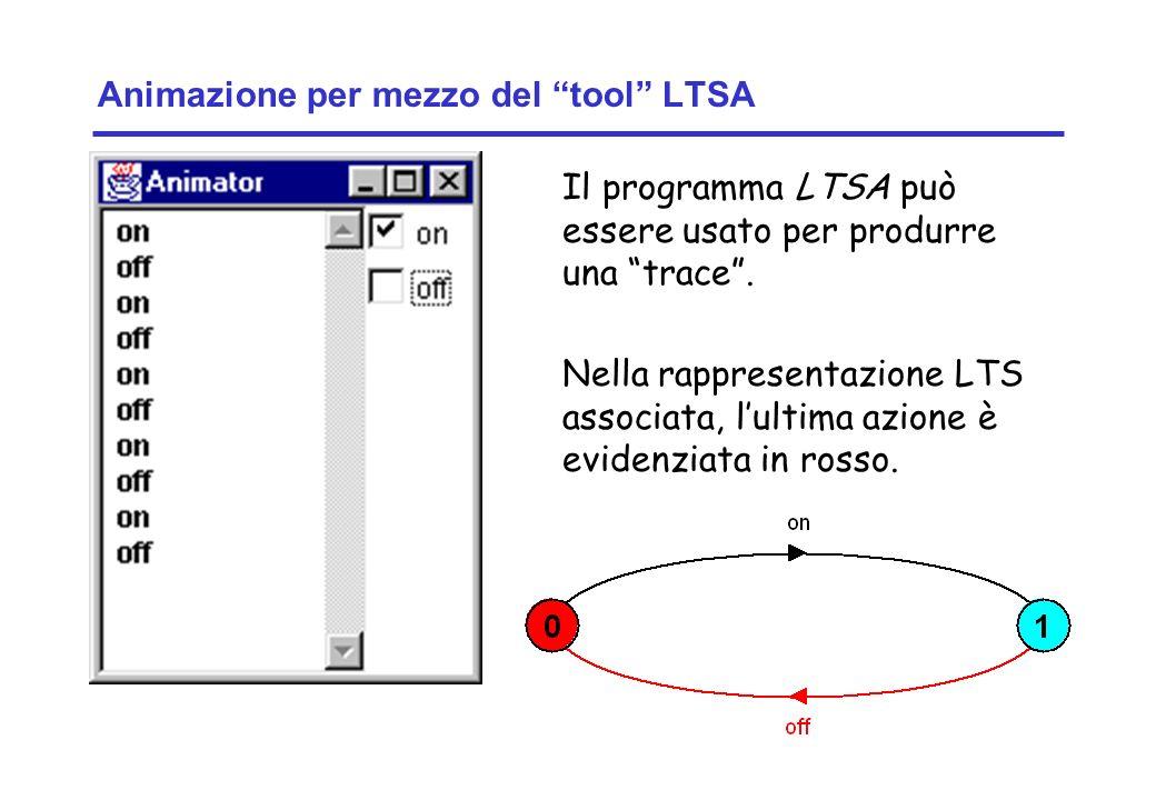 Animazione per mezzo del tool LTSA
