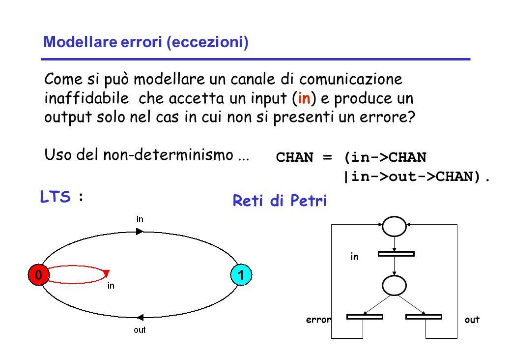 Modellare errori (eccezioni)