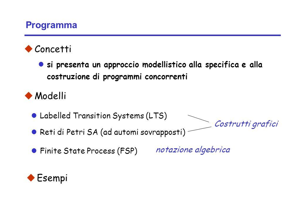 Programma Concetti Modelli Esempi Costrutti grafici