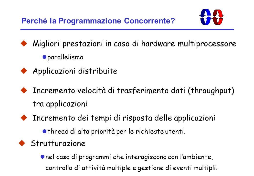 Perché la Programmazione Concorrente