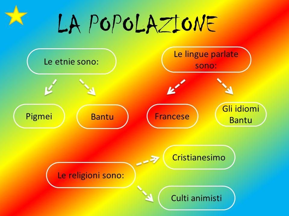 Le lingue parlate sono: