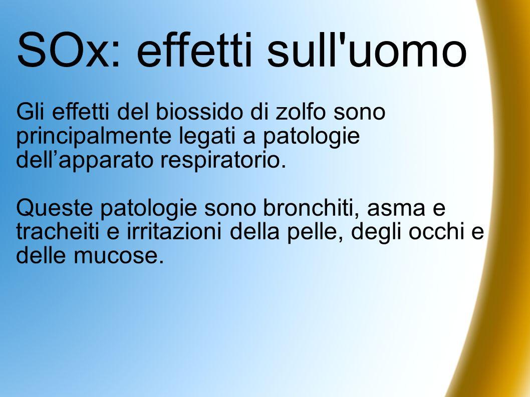SOx: effetti sull uomoGli effetti del biossido di zolfo sono principalmente legati a patologie dell'apparato respiratorio.