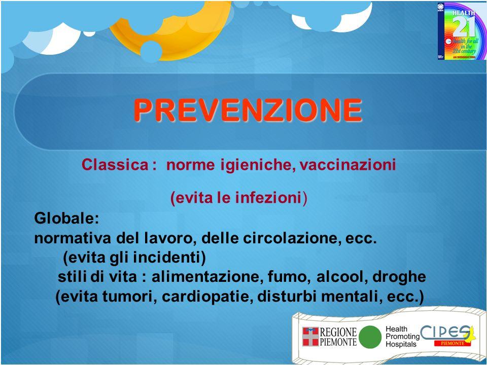 Classica : norme igieniche, vaccinazioni