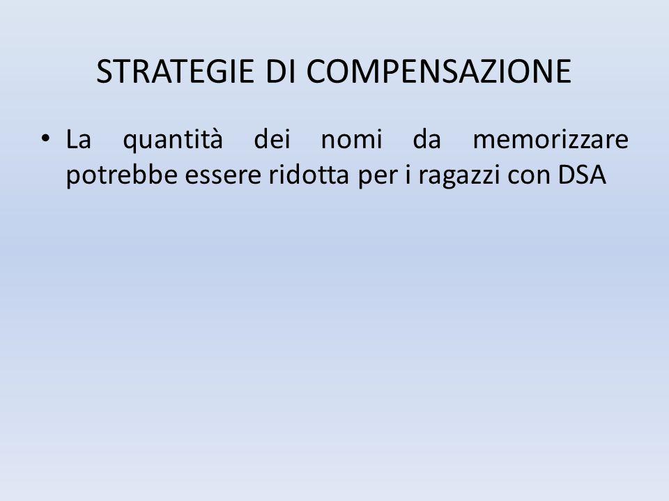STRATEGIE DI COMPENSAZIONE