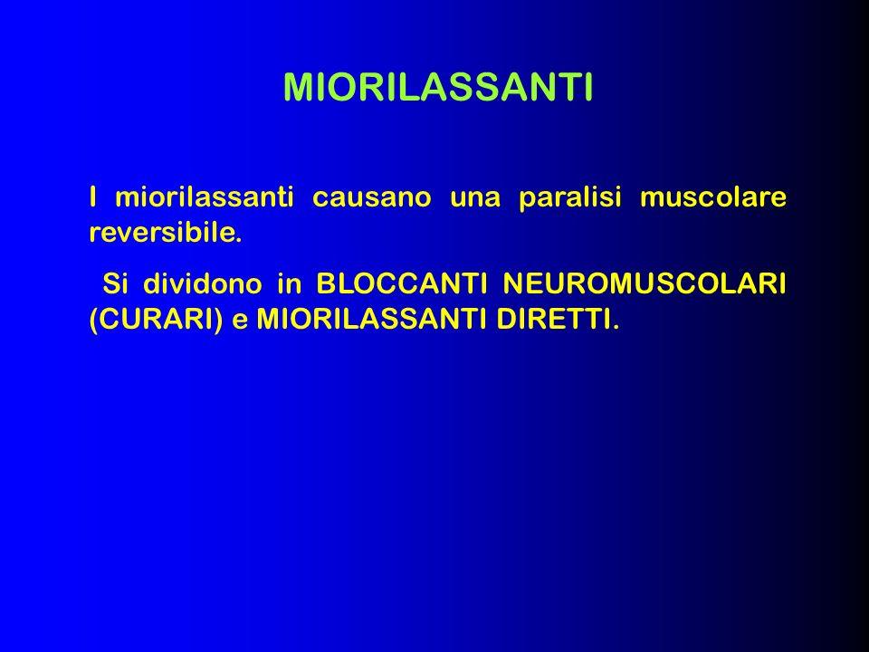 MIORILASSANTI I miorilassanti causano una paralisi muscolare reversibile.