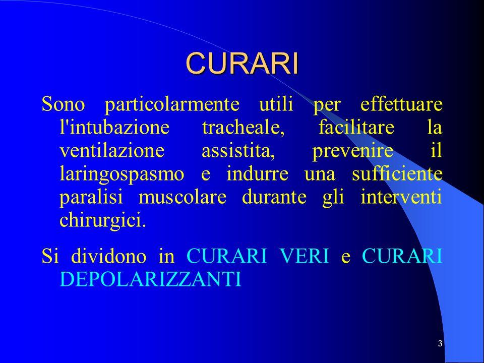 CURARI