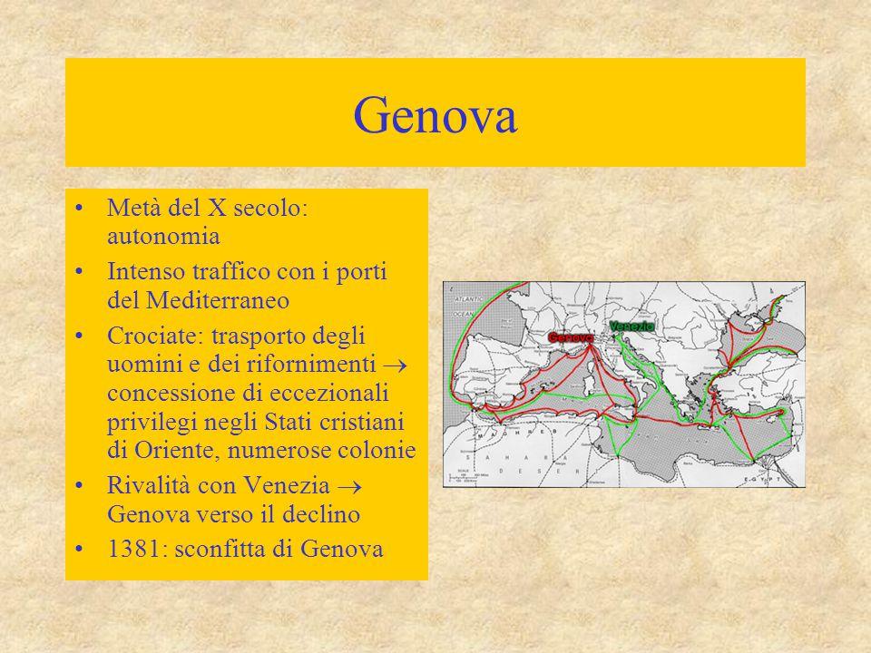 Genova Metà del X secolo: autonomia