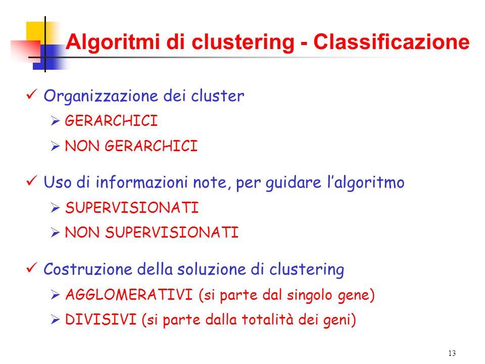 Algoritmi di clustering - Classificazione