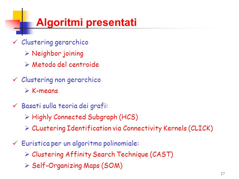 Algoritmi presentati Clustering gerarchico Neighbor joining