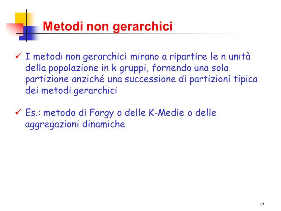 Metodi non gerarchici