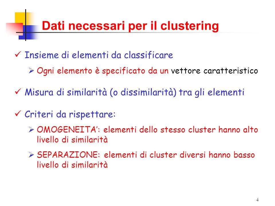 Dati necessari per il clustering