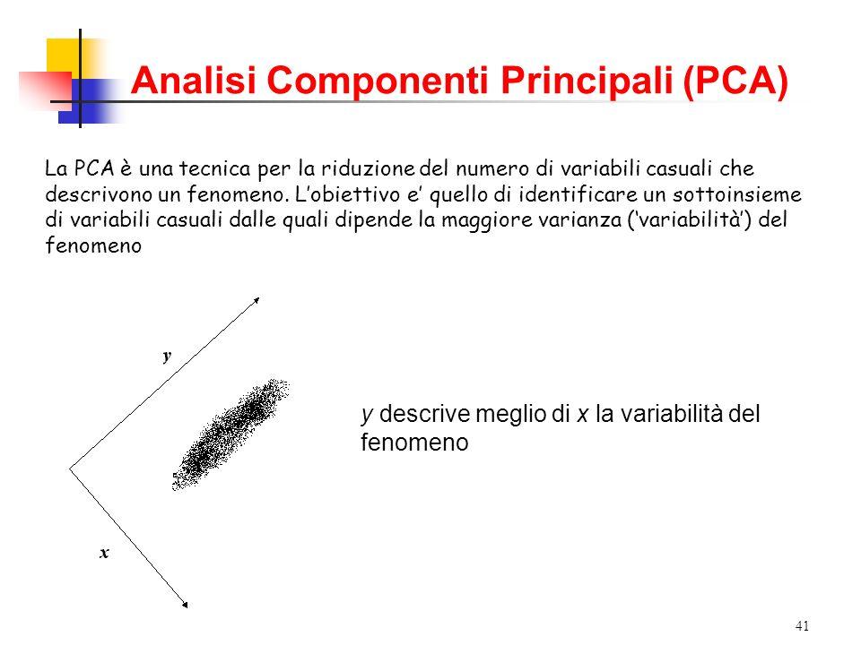 Analisi Componenti Principali (PCA)