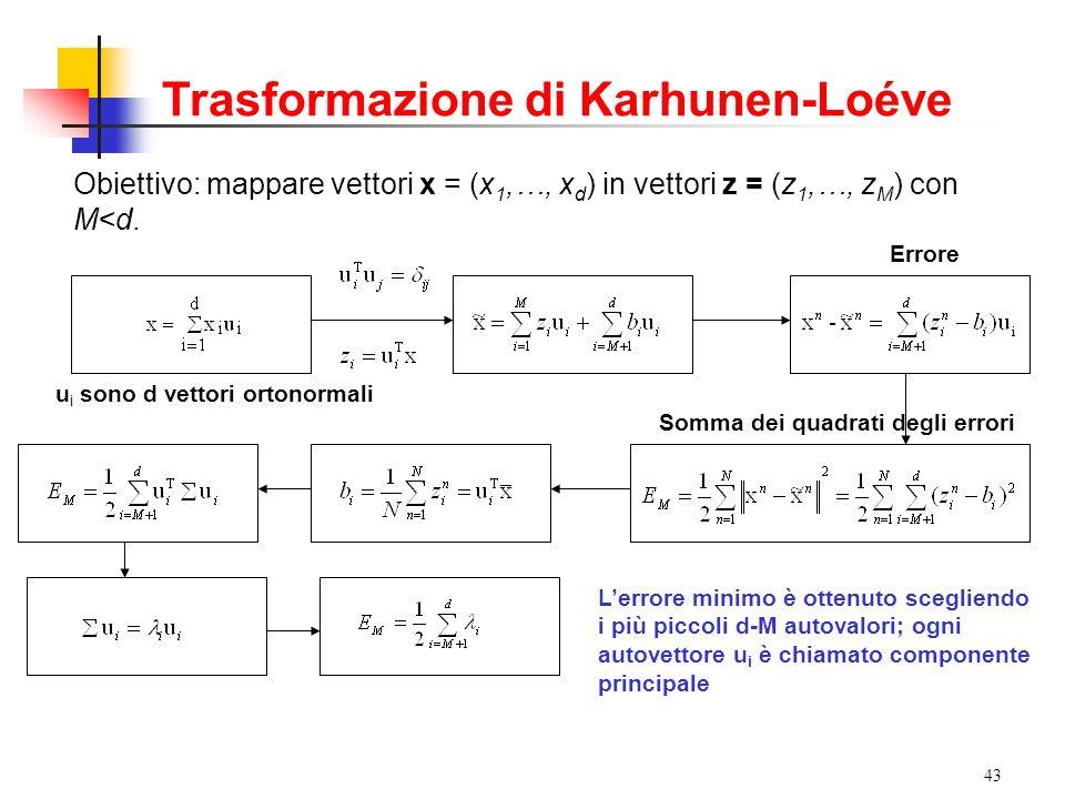 Trasformazione di Karhunen-Loéve