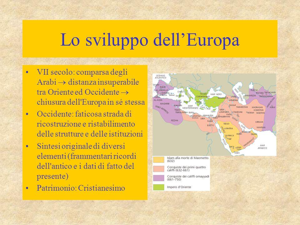Lo sviluppo dell'Europa