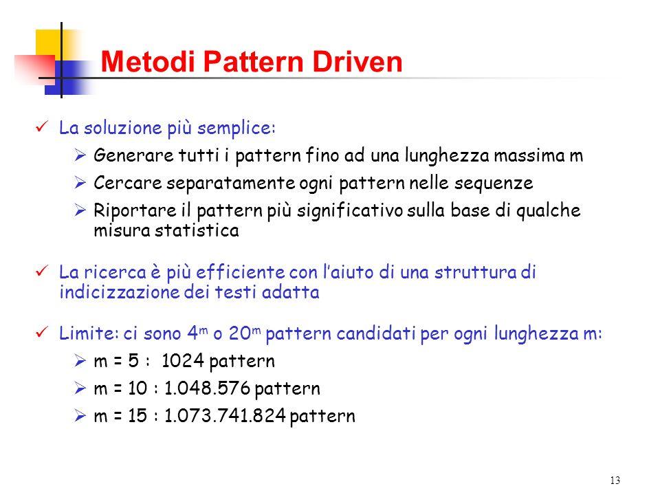Metodi Pattern Driven La soluzione più semplice: