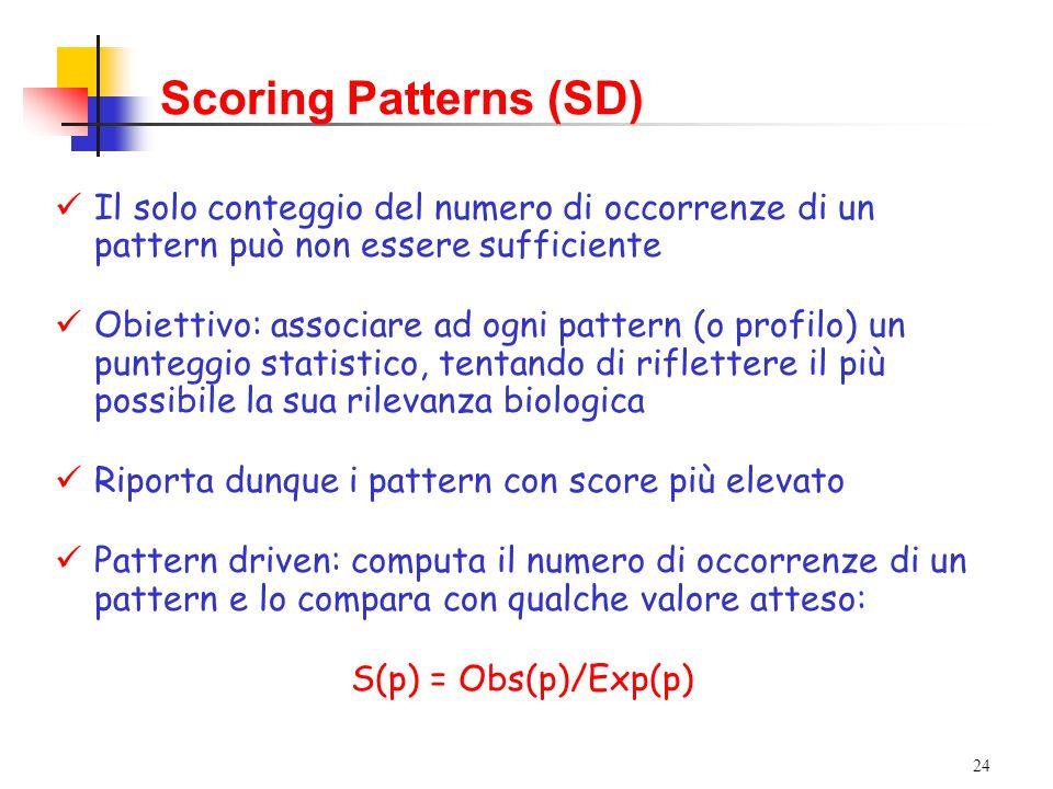 Scoring Patterns (SD) Il solo conteggio del numero di occorrenze di un pattern può non essere sufficiente.