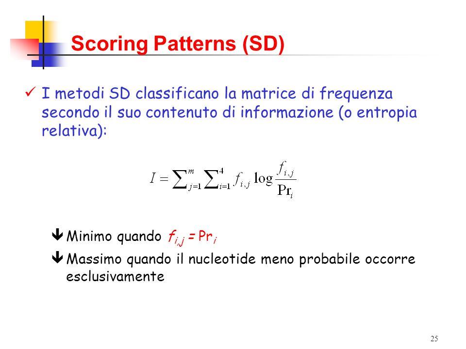 Scoring Patterns (SD) I metodi SD classificano la matrice di frequenza secondo il suo contenuto di informazione (o entropia relativa):