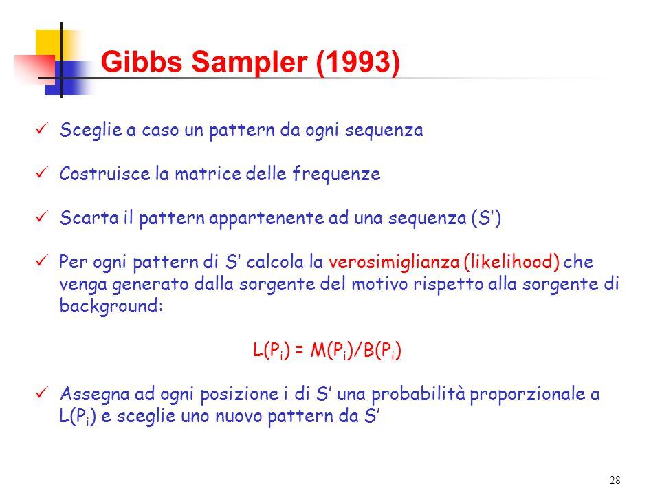 Gibbs Sampler (1993) Sceglie a caso un pattern da ogni sequenza