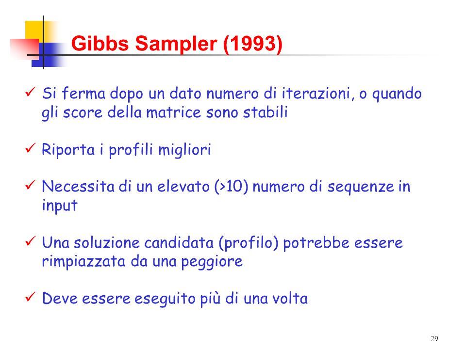 Gibbs Sampler (1993) Si ferma dopo un dato numero di iterazioni, o quando gli score della matrice sono stabili.