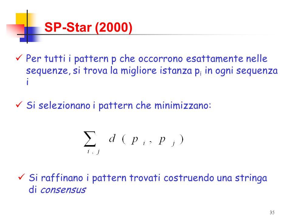 SP-Star (2000) Per tutti i pattern p che occorrono esattamente nelle sequenze, si trova la migliore istanza pi in ogni sequenza i.