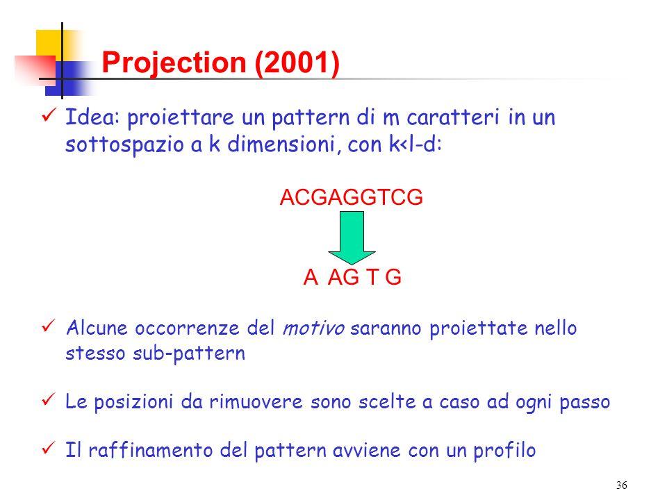 Projection (2001) Idea: proiettare un pattern di m caratteri in un sottospazio a k dimensioni, con k<l-d: